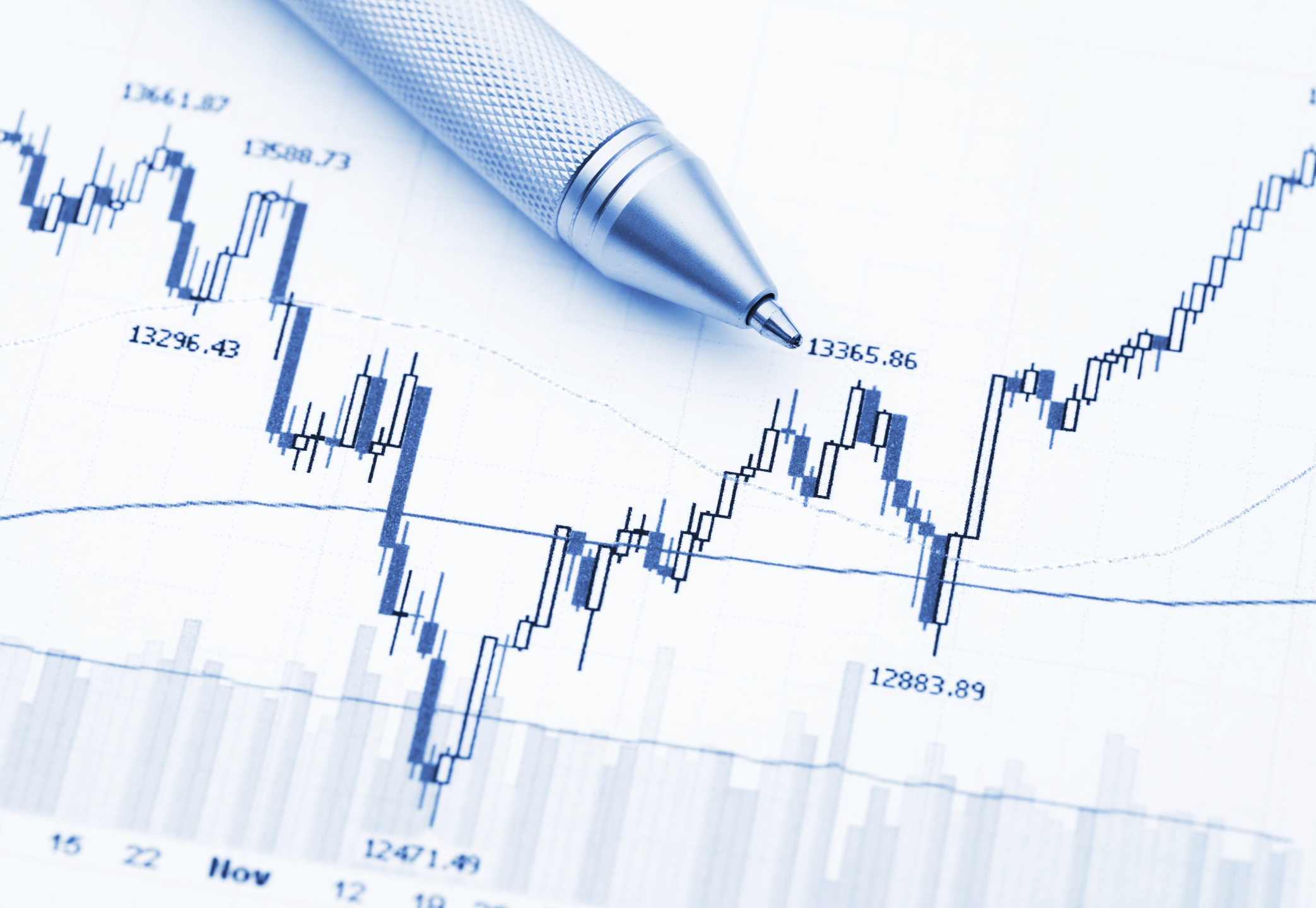 FOREX ONLINE TRADING ACCOUNT